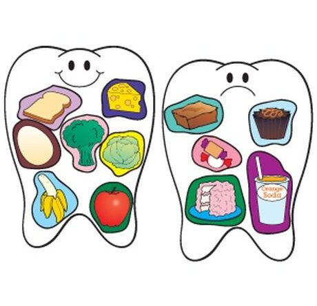 Best Foods for Dental Health